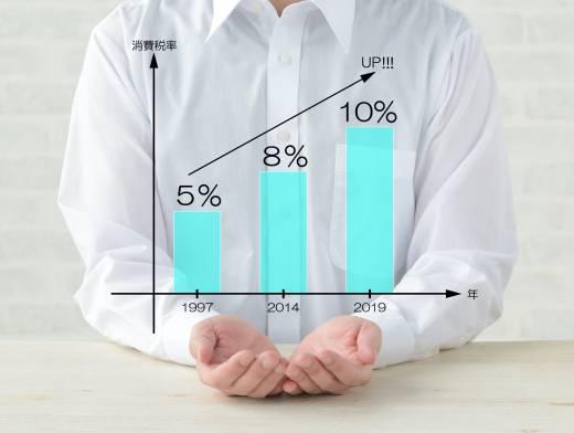 消費税増税前後のお住まいづくりのメリット・デメリット